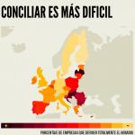 Cómo colaborar con la extinción de los españoles