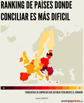 extinción de los españoles