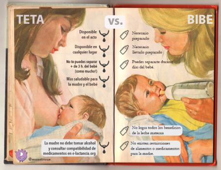teta vs. bibe infografia grafico